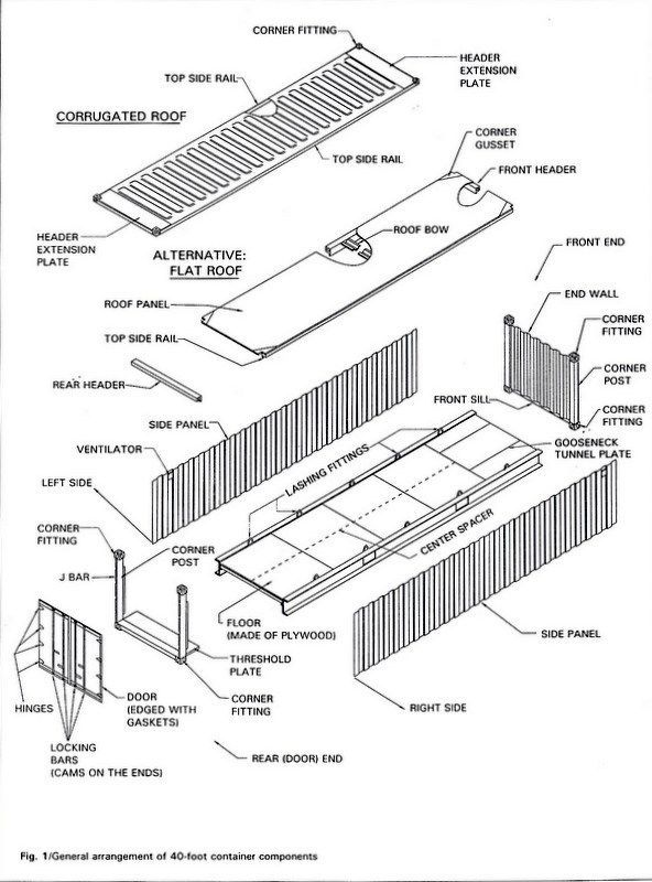 Shipping Container Technical Drawings Mm Google Search Shipping Container Architectural Floor Plans Container House