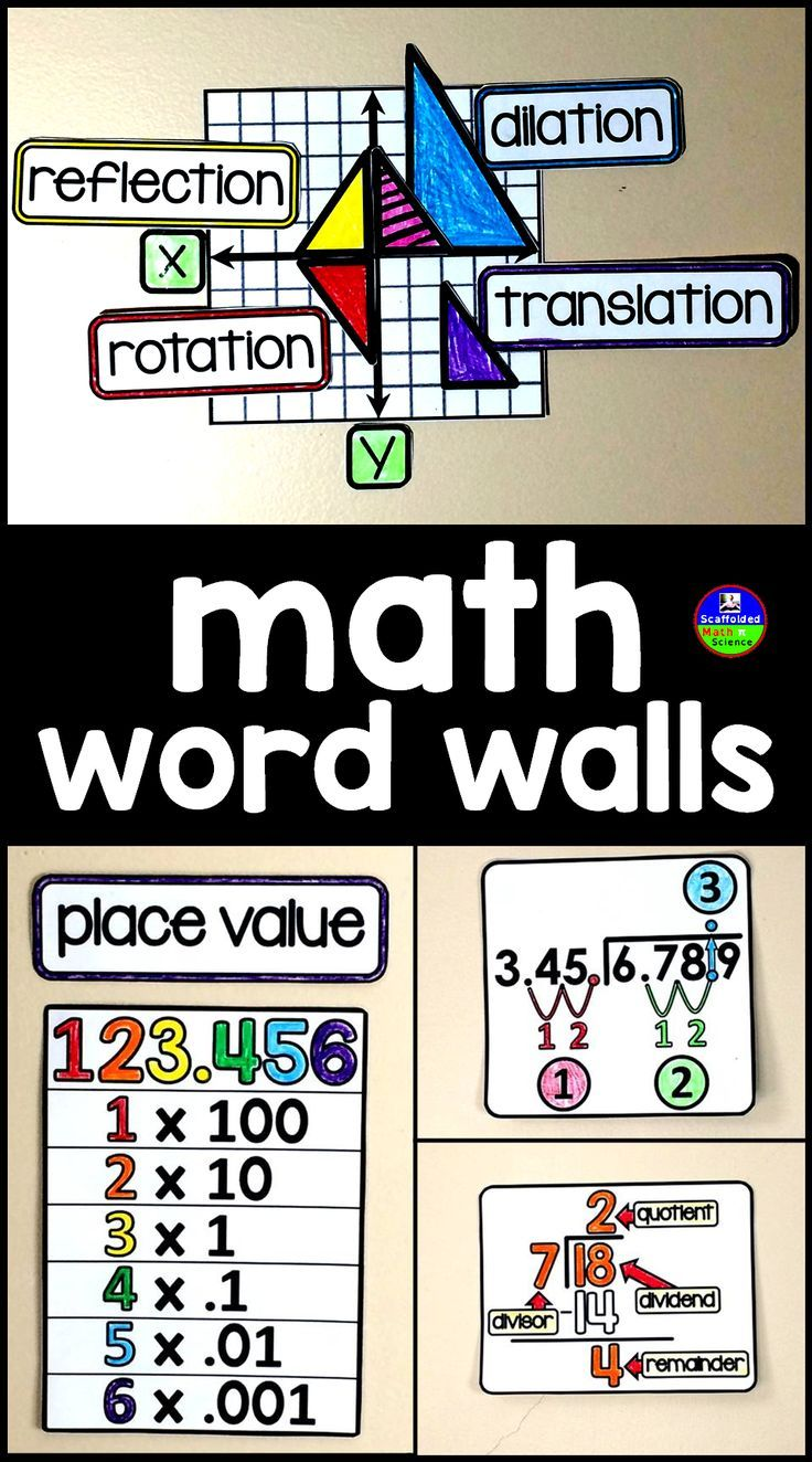 Our math word wall has completely changed my teaching! From reminders to student independence to making the room an inviting place to learn, there are so many positives. In this post I want to highlight 5 reasons I believe so strongly in math word walls, especially ones that show examples and concepts in context. Here you can see math word wall references for place value, transformations, and decimals.