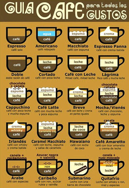 http://blog.deltoroantunez.com/2014/11/en-sostenibilidad-no-vale-cafe-para-todos.html