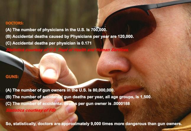 Interesting stats
