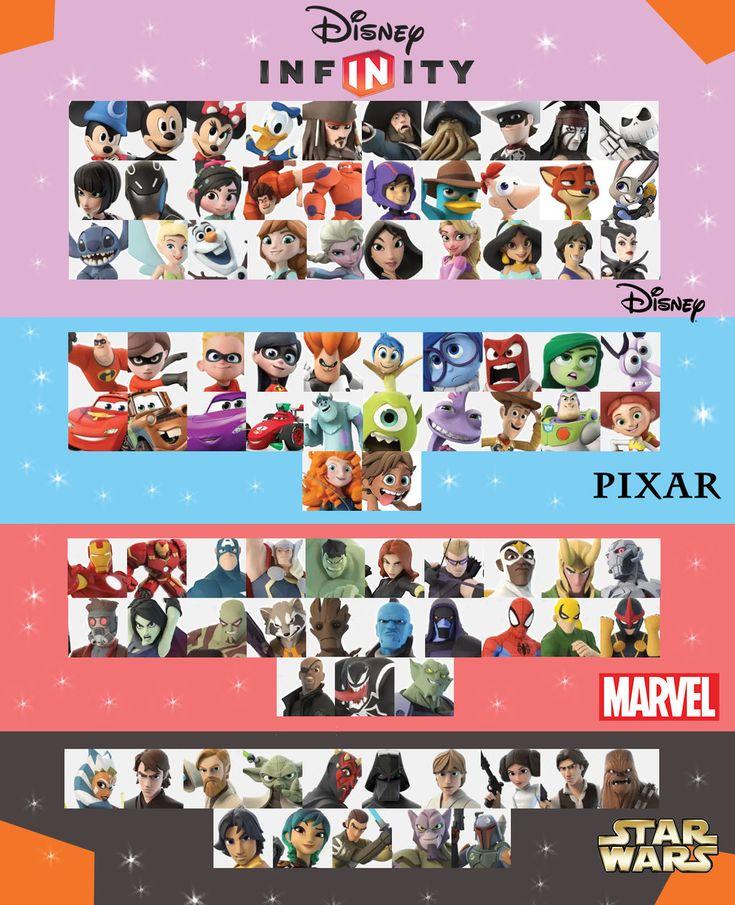 Disney Infinity 3.0 Character checklist Version 1 by darkmudkip6.deviantart.com on @DeviantArt