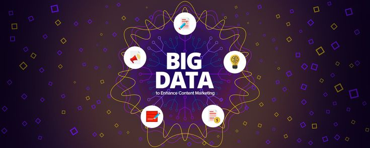 How to Use Big Data in Content Marketing for Improved Results.