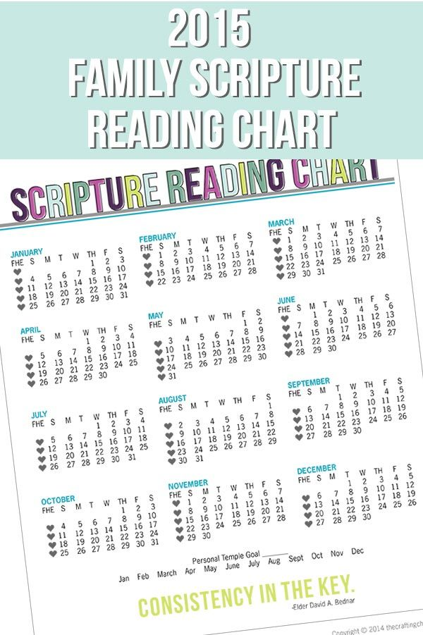 2015 Family Scripture Reading Chart - Printable