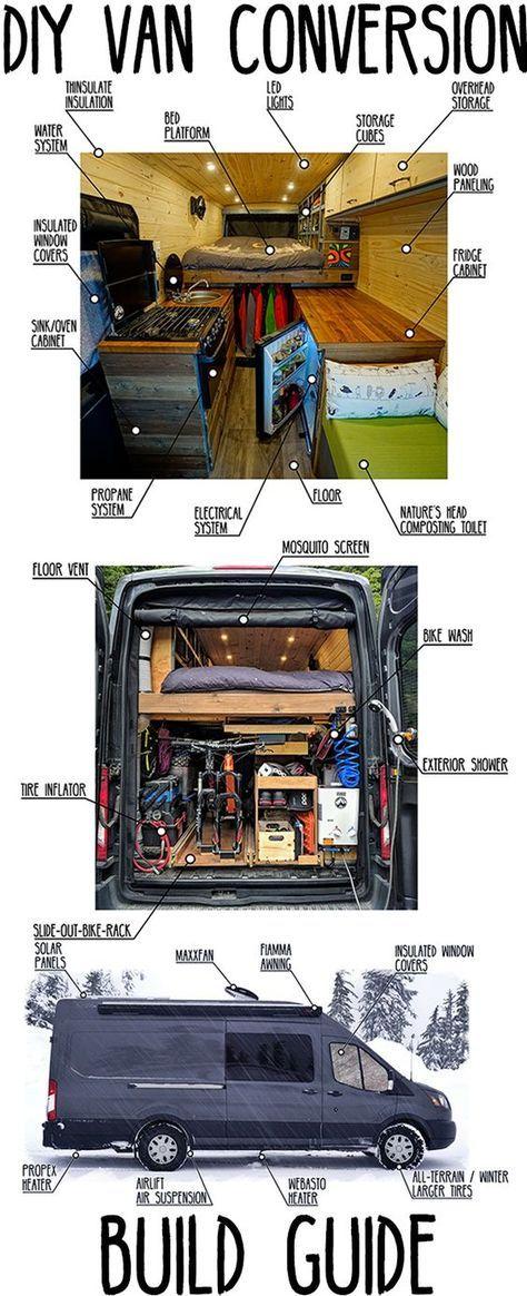 Van Conversion Build Guide: How To Convert a Campervan for Vanlife – Laura Jackson