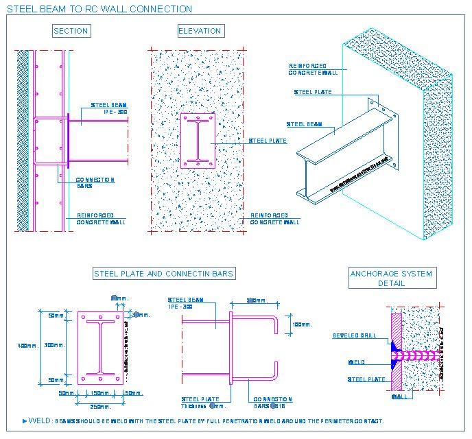 146629b7c6d6441d9adcc8b2c77faeeb steel beams reinforced concrete reinforced concrete detallesconstructivos net cervejaria RC Circuit Diagram at readyjetset.co