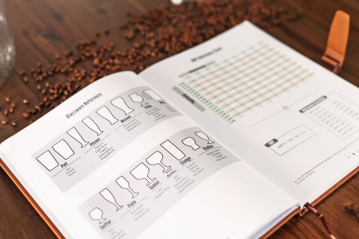 The Brew Journal Homebrewing Recipe Logbook – Box Brew Kits