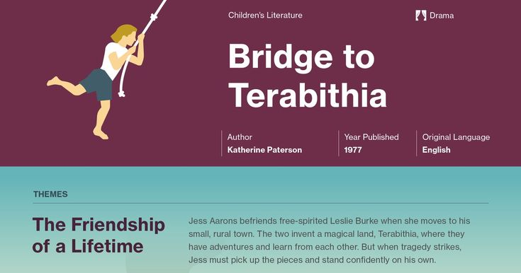 This study guide and infographic for Katherine Paterson's Bridge to Terabithia offer summary and analysis on themes, symbols, and other literary devices found in the text. Explore Course Hero's library of literature materials, including documents, Q&A pairs, and flashcards created by students and educators.