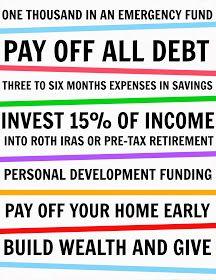 Financial goals - 7 steps