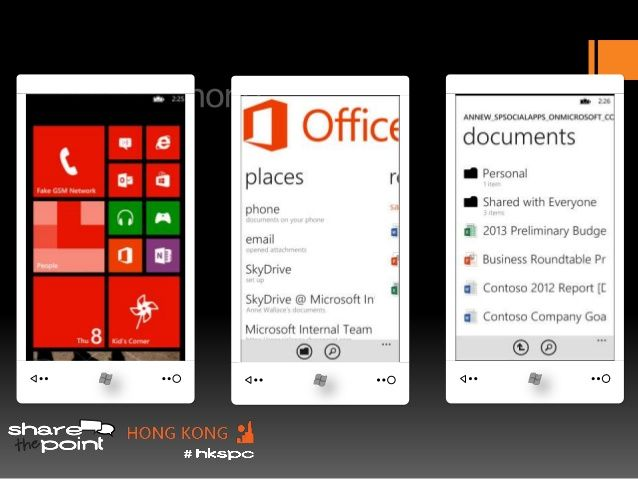 SharePoint 2013 Mobile Intranet, from presentation by Joel Oleson.