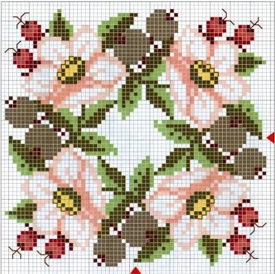 Biscornu chart. Apple blossoms, not the one from Faby Reilly but beautiful nonetheless...