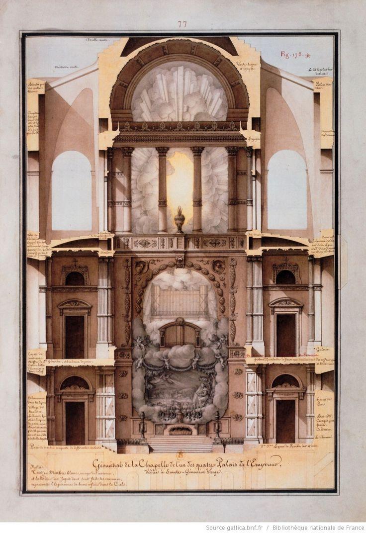 Géométral de la chapelle de l'un des quatre p... Author : Lequeu, Jean Jacques (1757-1825?). Dessinateur