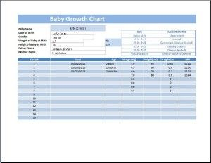 Creative Format Baby Growth Chart With Bmi  Collection Of