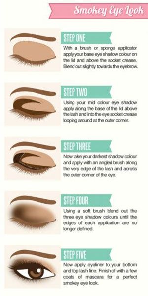 smokey-eye-how-to-hacks-tips-tricks