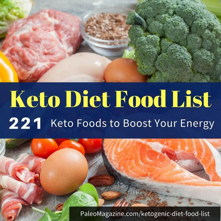 A Keto Diet is the best way to boost your energy and start burning fat for fuel. This keto diet food list shows you exactly what to eat and avoid.