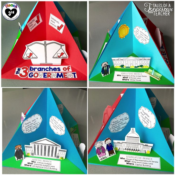 I blogged over at iTeach Third  how I created a Classroom Congress to really take our learning of the United States Government to the next l...