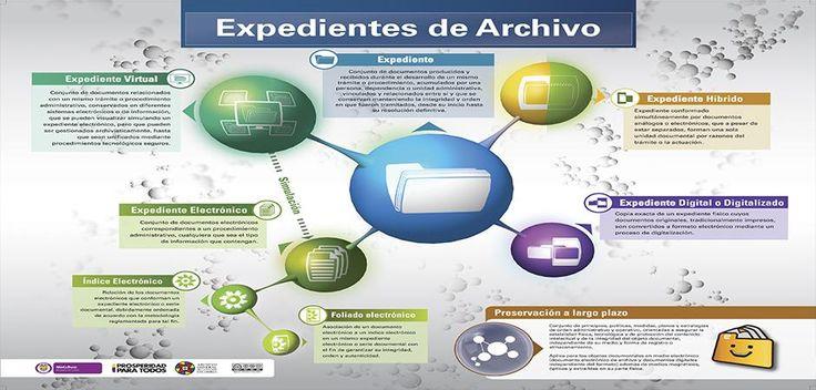 Sobre Expedientes de Archivo