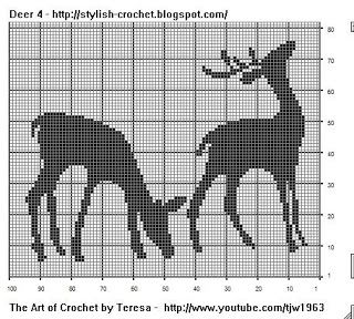 Free Filet Crochet Charts and Patterns by Teresa