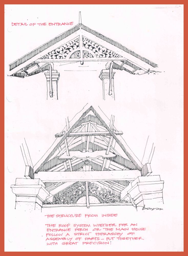 Pin By Tosa Tomo Designs On Architecture Kerala Mystery Of History Maine House Roofing Systems