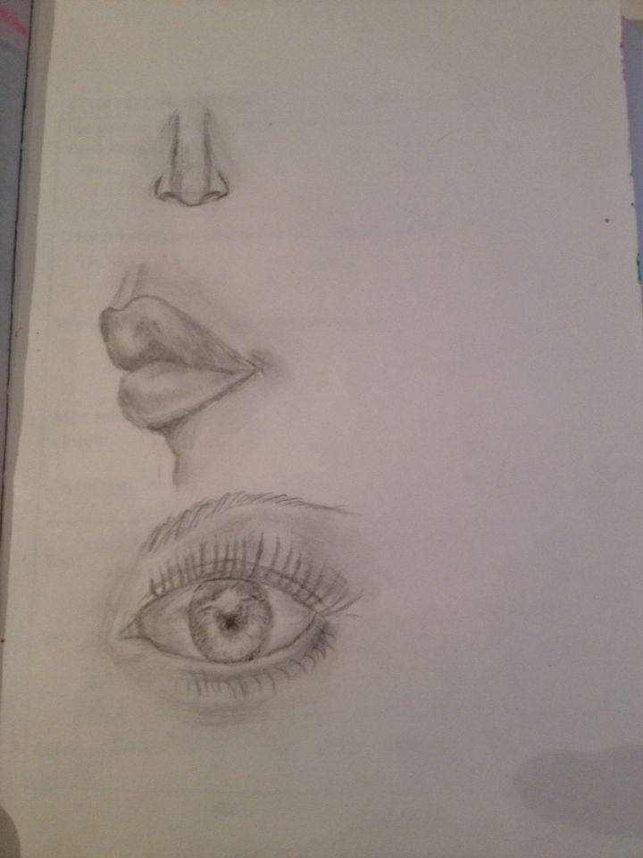 Onderdelen van een gezicht