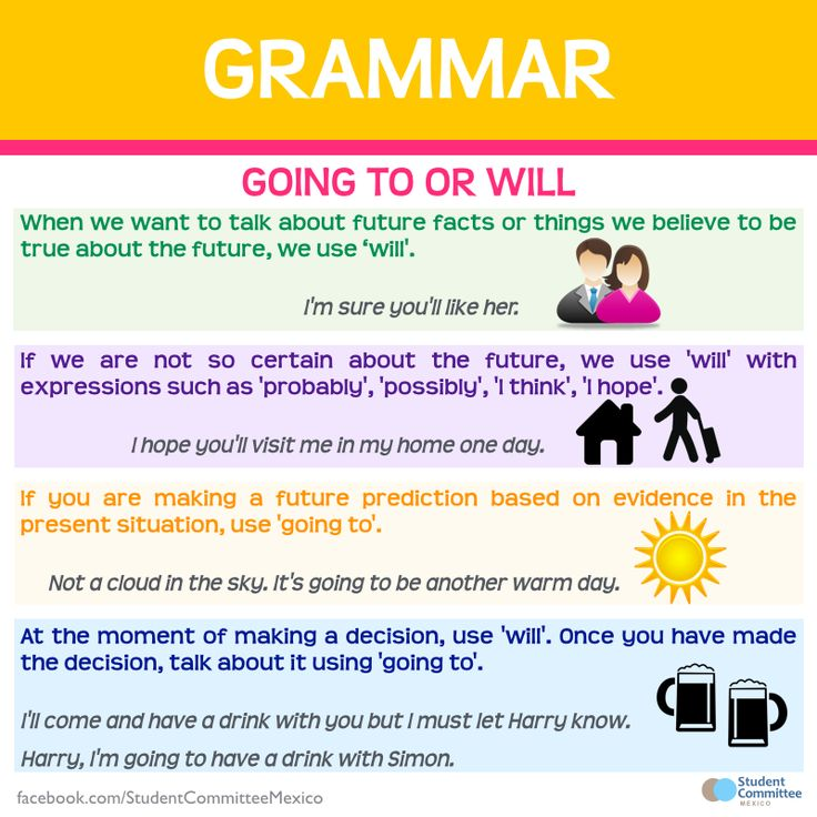 Grammar: when to use 'going to' and 'will'