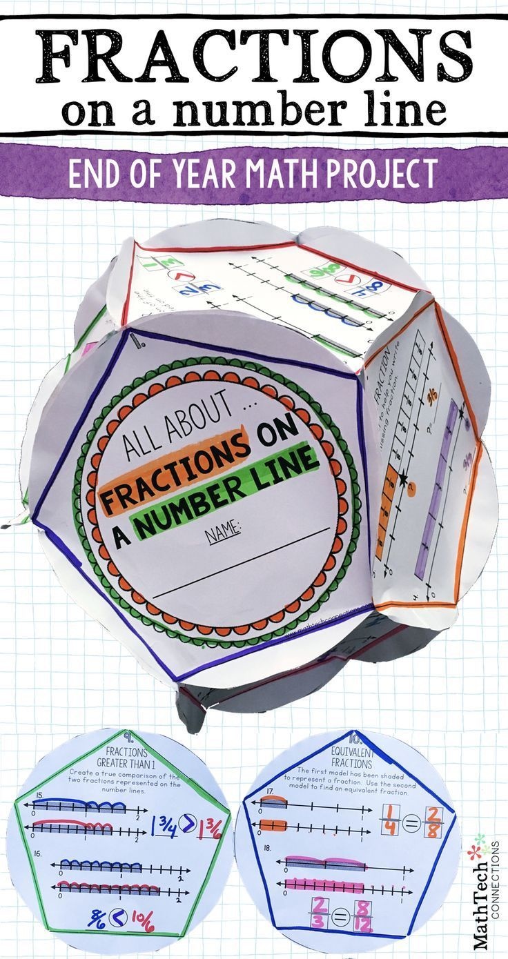 Review Fractions On A Number Line With This Fun Dodecahedron Project This Activity Is Perfect To Complete As A Fun End Of Fractions Number Line Math Fractions [ 1390 x 736 Pixel ]