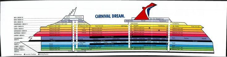 Dream deck plan carnival dream pinterest cruises for Dream floor
