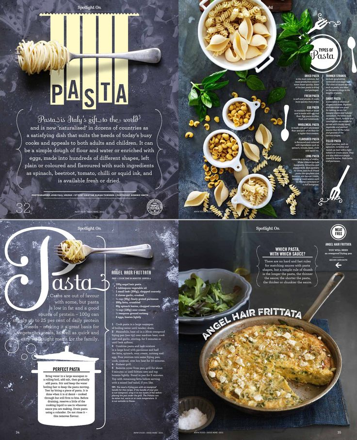 Food Design Ideas: 25+ Best Magazine Articles Ideas On Pinterest
