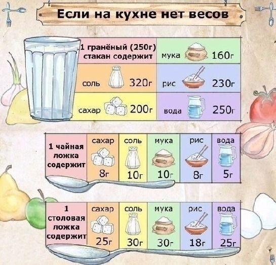 рецепт имбирного чая для похудения