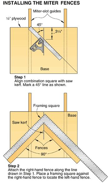 Excellent Diy Cross Cut Sled Plans  DIY Woodworking Projects