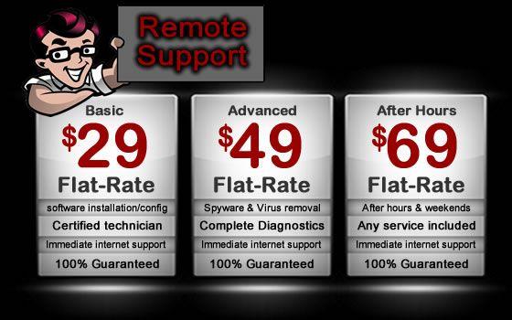 Computer care remote pc fix