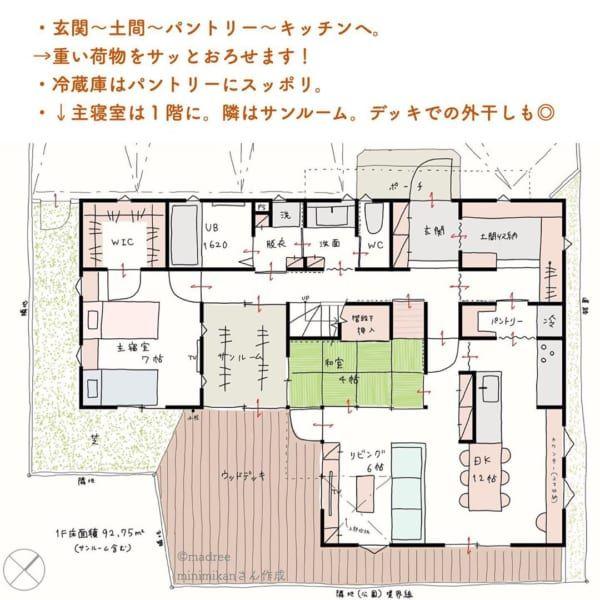玄関とキッチンが近い 主寝室1階のほぼ平屋間取り Folk フロアプラン 間取り 二世帯間取り