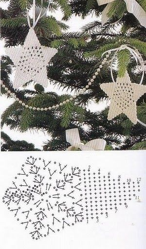 Crochet Snow Star - Chart