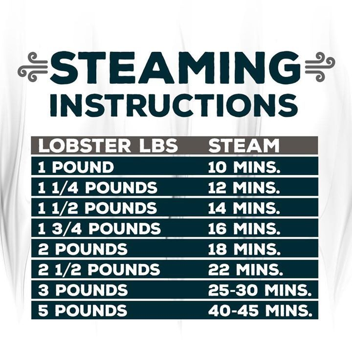 Got a Maine Lobster to steam? Follow this chart to get it just right!