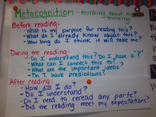 Metacognition - Before, during, and after reading anchor chart