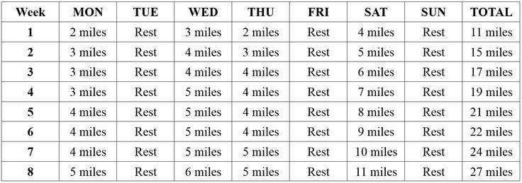 couch to half marathon