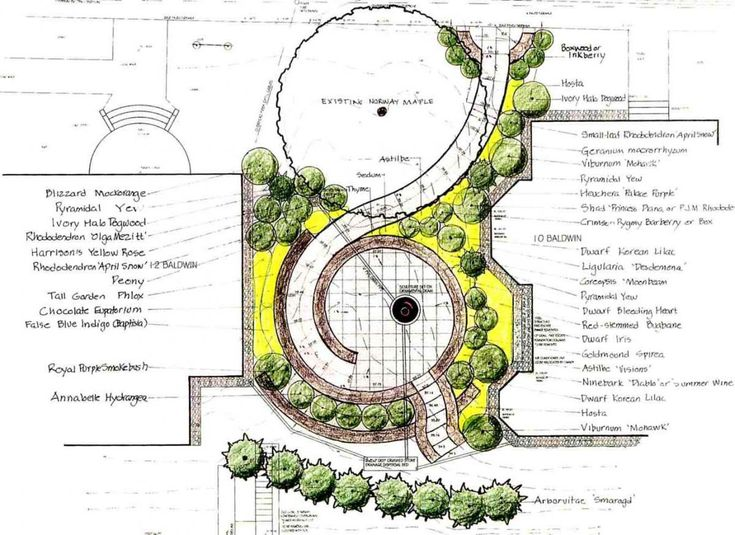 circular garden entrance | Courage in Bloom Garden Tour