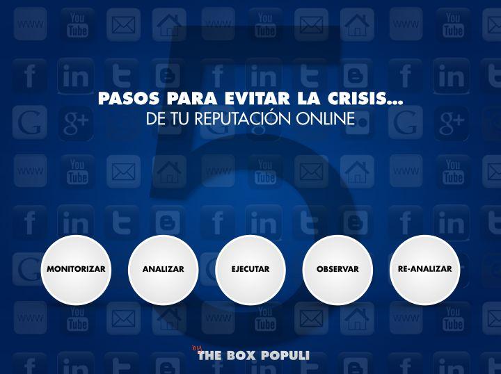 Imagen del post: 5 Pasos para evitar una crisis de Reputación Digital.
