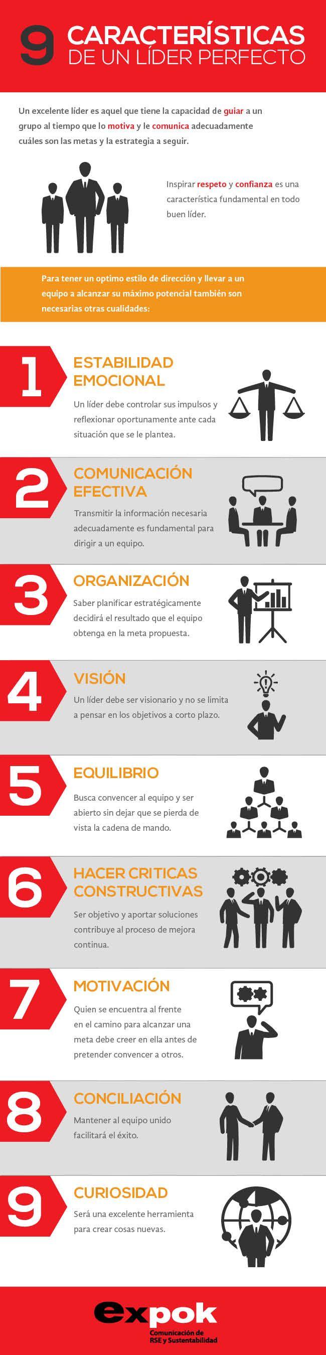 9 características de un líder perfecto.