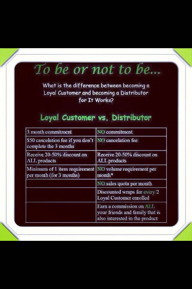 Probably the best thing I did in 2014 was become an it works distributor! I would like to get 3 people started this month before the end of the year! So your ready for what the company drops in January because it's gonna be HUGE!  Contact me for more info csreid123@hotmail.com or 204-299-9824  #work #working #job #myjob #office #company #bored #grind #mygrind #dayjob #ilovemyjob #dailygrind #photooftheday  #business  #Canada #US #europe #australia #Newzealand