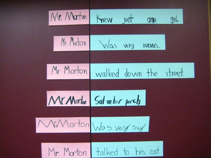 Subject and predicate activity.