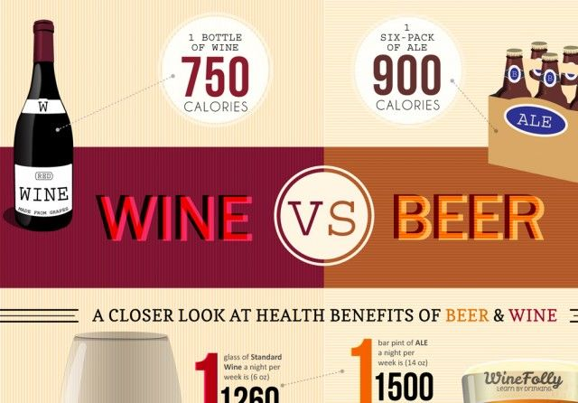 Calories in Wine vs Beer (Infographic) | Wine Folly