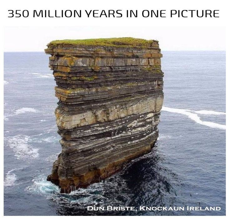Each stripe was once solid ground, before being buried over many years by the next level, etc., then the sea overwhelmed that land & many years of erosion resulted in this.....