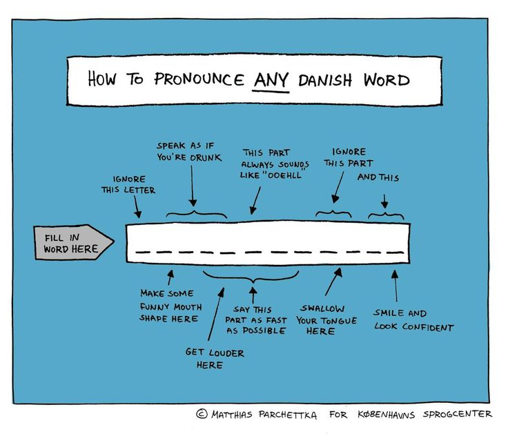 How To Pronounce Any Danish Word   funny pictures