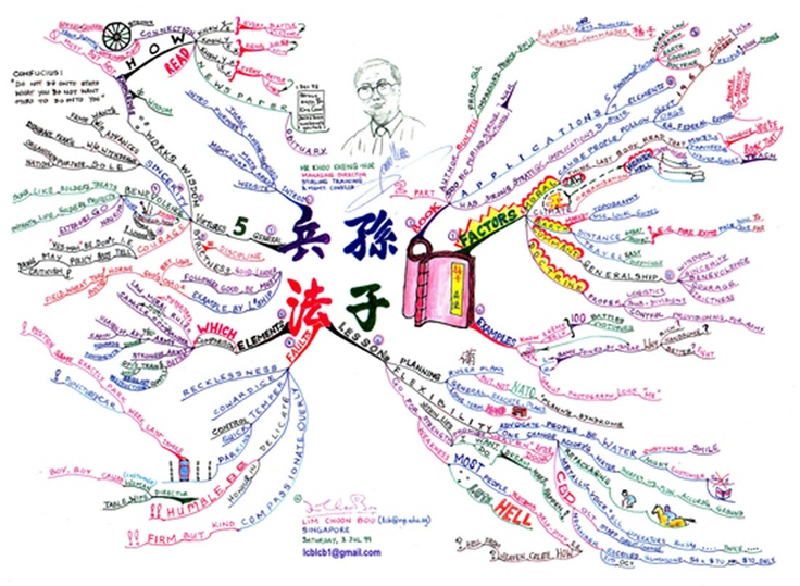 art essay sun tzu war The concepts from sun zi' a art of war and business strategies applied by carrefour is sufficient and effective, so just keep up with those concepts and carrefour.