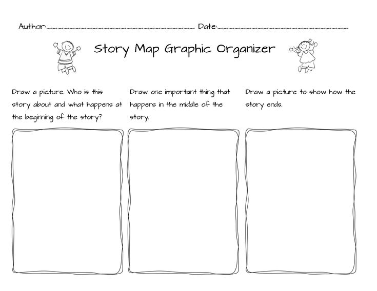 Beginning Middle End Graphic Organizer | Story Map Author Date Story Map Graphic Organizer Draw a picture Who