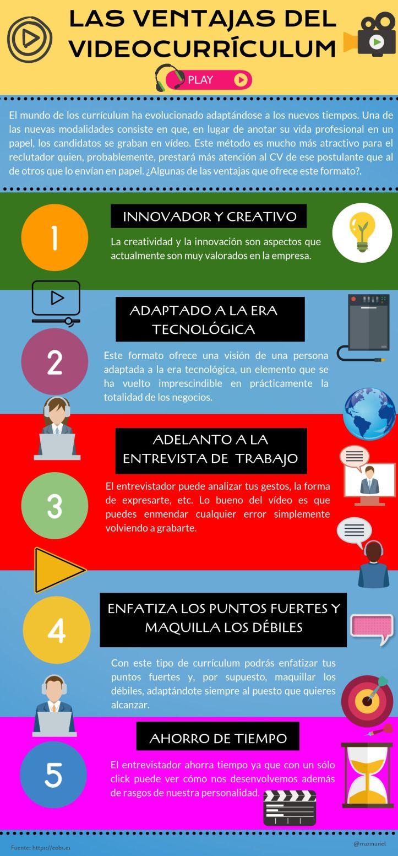 264 best Empleos y Empleadores images on Pinterest   Avocado ...