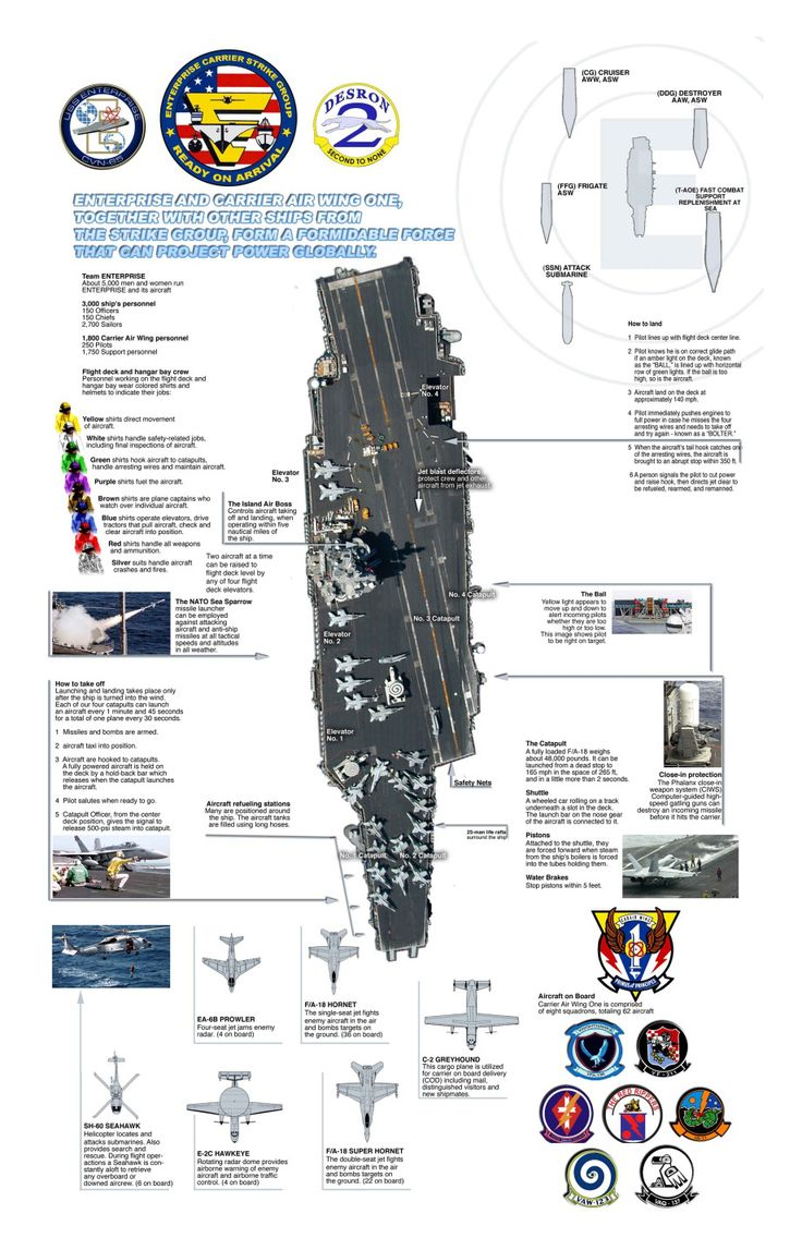 a look at the uss relationship with firearms and the debates around it Yet we begin to see the limitations of each system point defense systems, railguns, coilguns, conventional guns, or even lasers, are power limited in this exchange.
