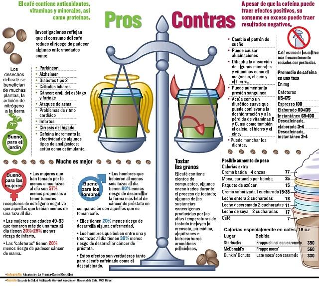 Pros y contras independencia de catalu a - Microcemento pros y contras ...