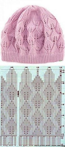 Вязание: красивая шапочка