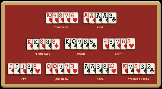 теория онлайн покера